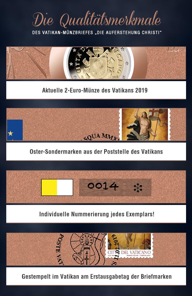 Die Qualitätsmerkmale - Des Vatikan-Münzbriefes Die Auferstehung Christi