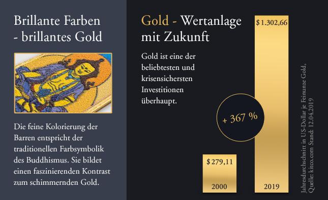 Brillante Farben - brillantes Gold