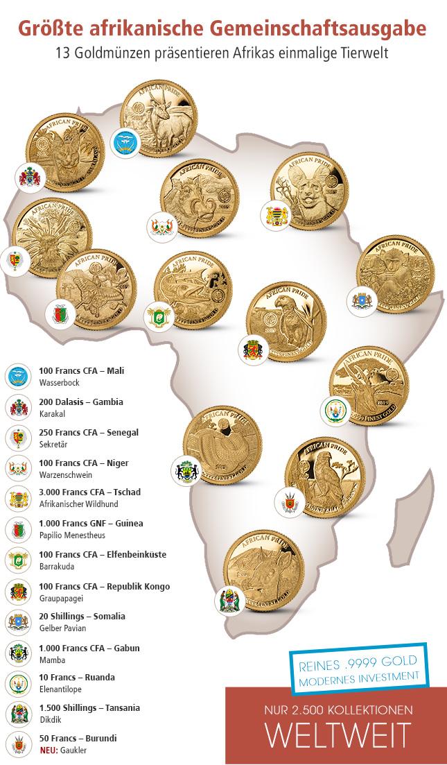 Größte afrikanische Gemeinschaftsausgabe - 13 Goldmünzen präsentieren Afrikas einmalige Tierwelt